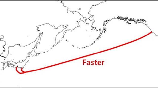 Sistema de cabos submarinos de alta velocidade que ligará a Costa Oeste dos Estados Unidos ao Japão