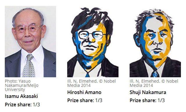 Premios Nobel em Fisica