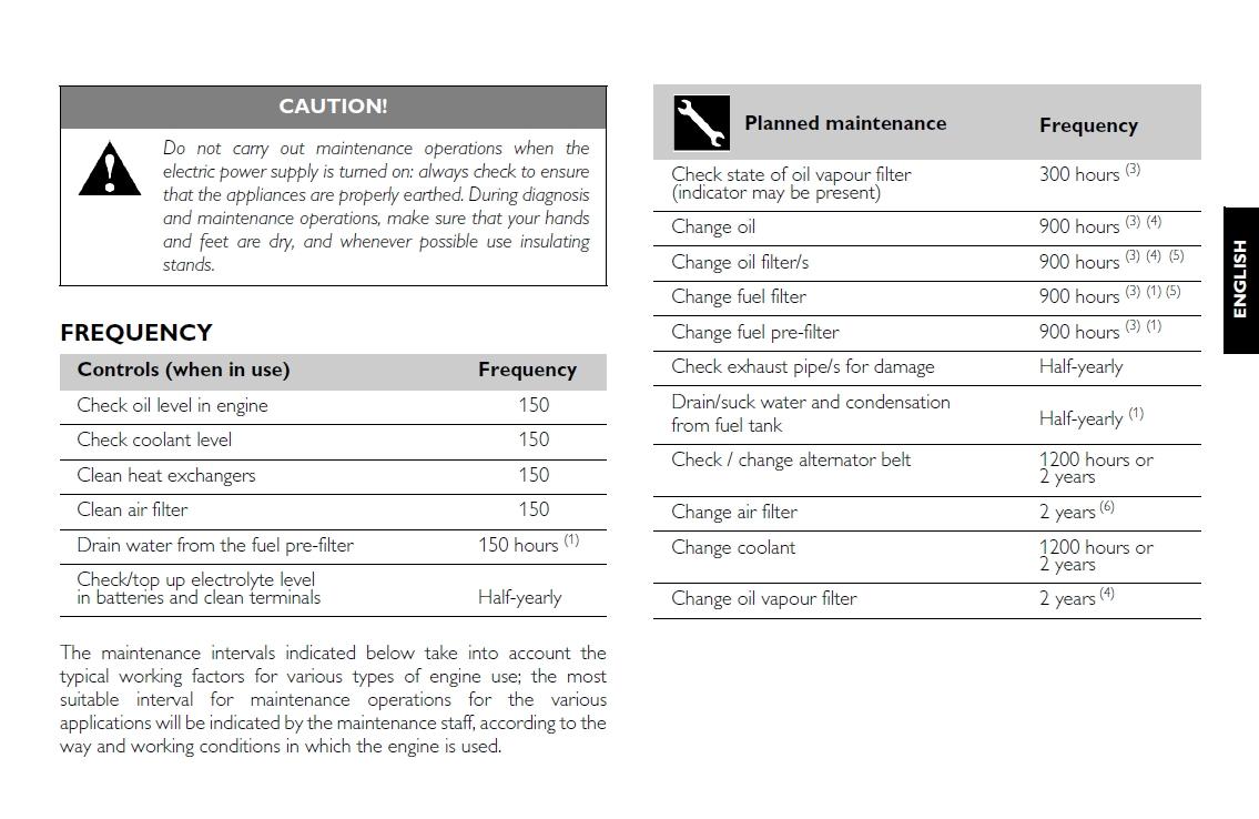 uma tabela orientativa sobre a frequência de manutenção de Grupos Electrogéneos