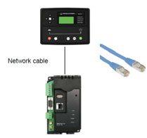 Ligação através de Ethernet