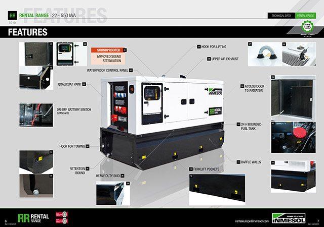 Esquema dos diferentes componentes e características da nova gama rental de inmesol