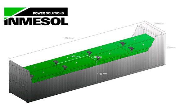 Infográfico mostrando como otimizar a capacidade dos recipientes de geradores Inmesol